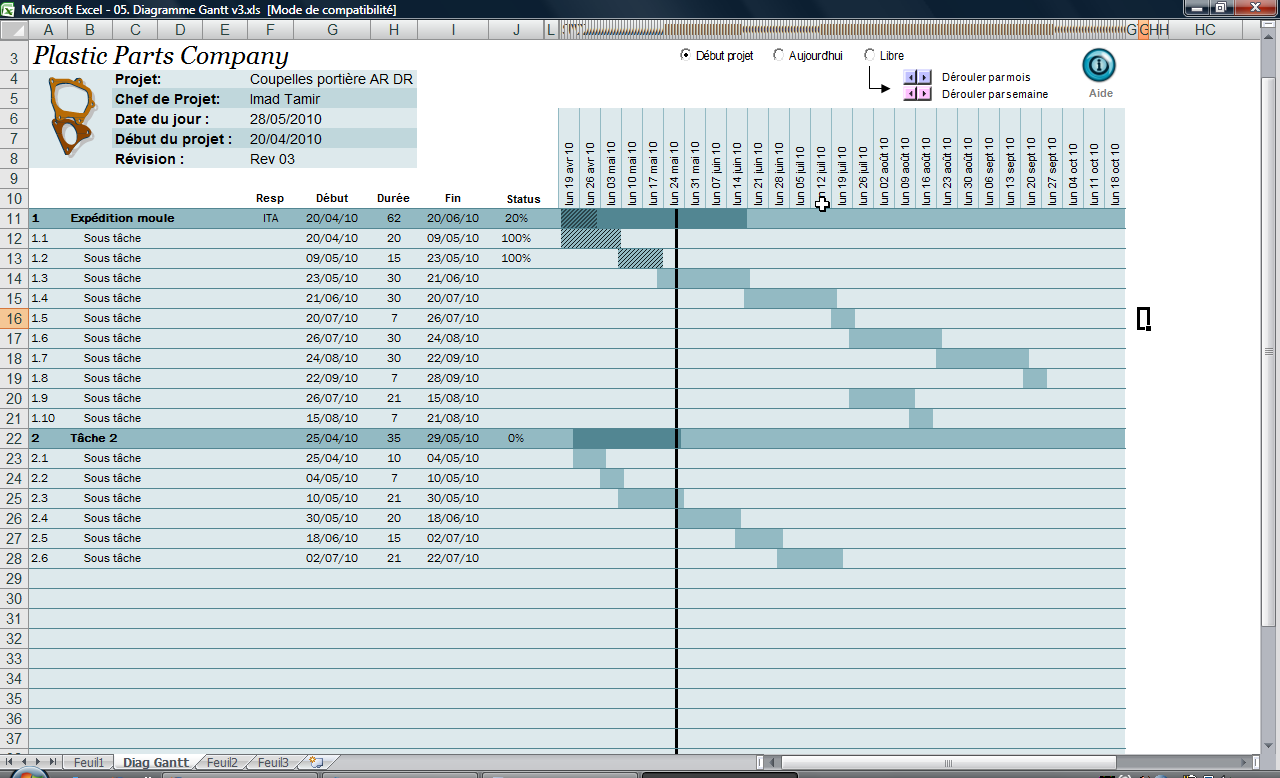 Diagramme de gantt sous excel project lead historique des versions ccuart