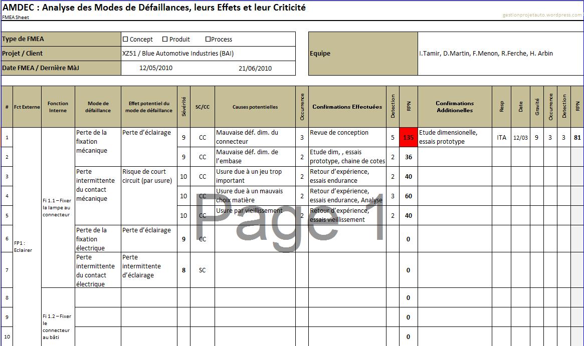 Capture ecran du format d'AMDEC sous Excel - Screenshot DFMEA Template